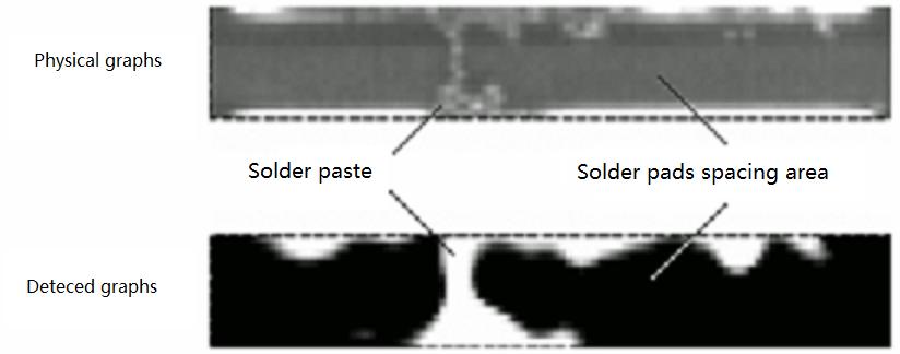 PCBA-Detect-to-solder-paste-bridge-connection-image