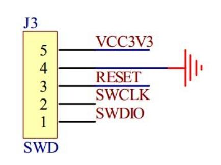 PCBA IC programming